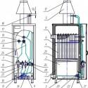 Котел газовий Рівнетерм 32 Каре